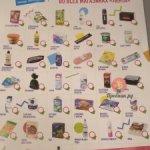 Набор миниленты 3(второй) продукты и бытовая химия для кукол