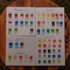 Делюсь своими наблюдениями после первых тестовых обжигов надглазурных красок разных фирм